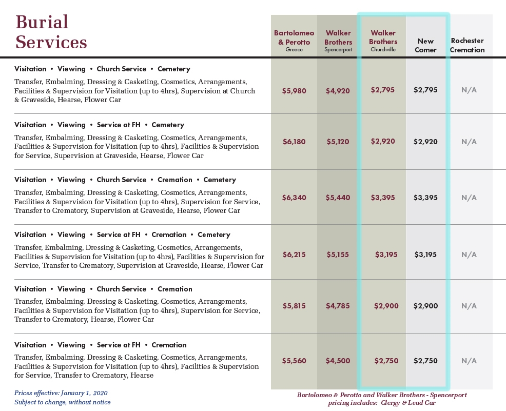 Burial Price List