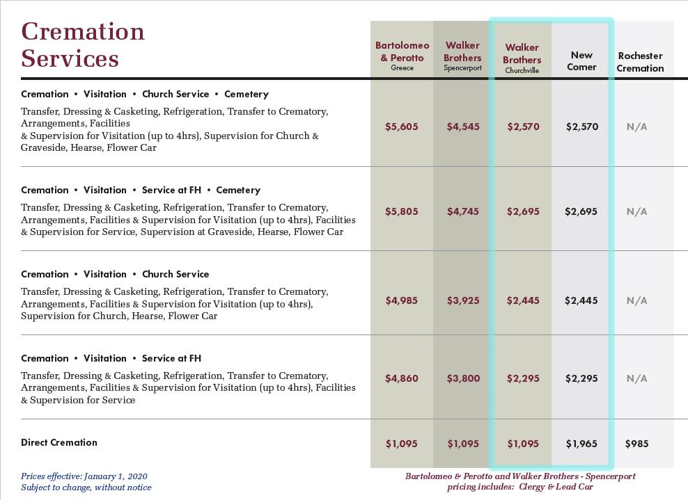 Cremation Pricing List